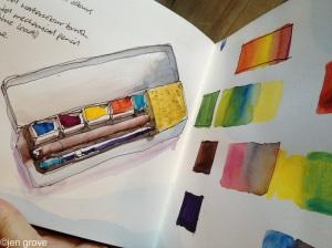 Minimal watercolour kit